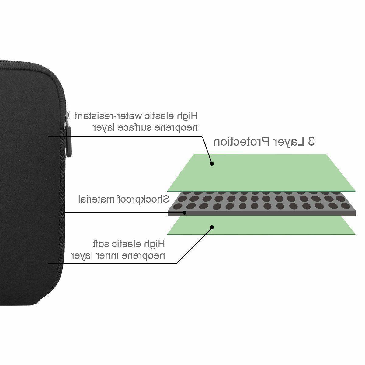 17-17.3 Inch Laptop Water Resistant Pocket Tablet