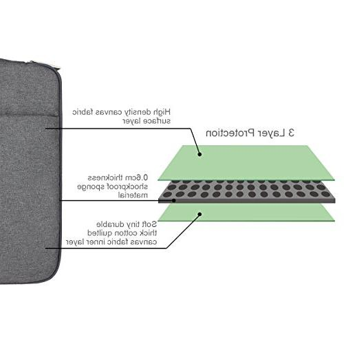 Arvok 13 13.3 Inch Water-resistant Canvas Fabric Laptop With & Pocket/Notebook Computer Case/Ultrabook Tablet Bag For