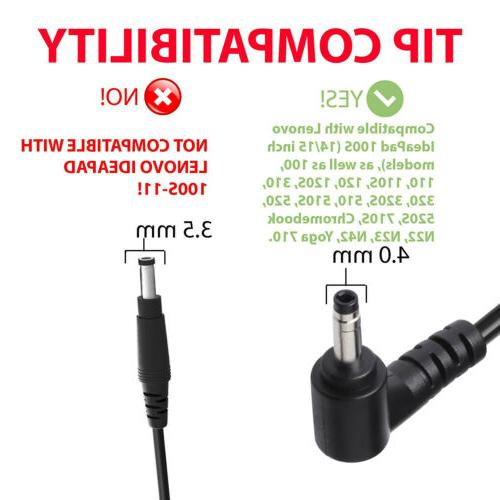 For N23 2.25A 45W Power AC Charger