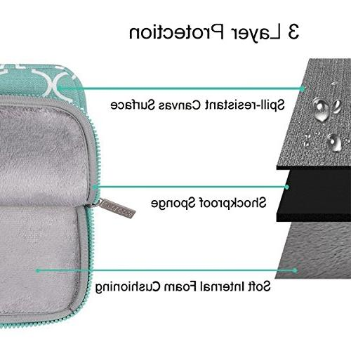 MOSISO Compatible 15-15.6 Inch Pro, Ultrabook Netbook Quatrefoil Canvas Carrying Handbag Sleeve Cover,