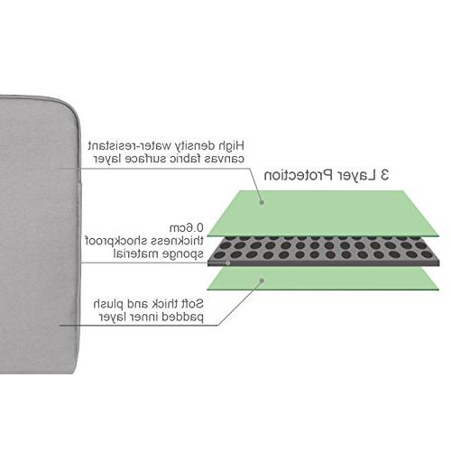 Arvok Inch Water-resistant Laptop Sleeve & Case/Ultrabook Bag/Pouch Skin Acer/Asus/Dell/HP,Gray